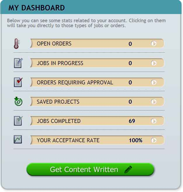 hirewriters review - dashboard hirewriters view