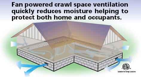 crawl space ventilator with humidistat - Consumer Files