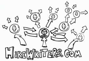 review-hirewriters-consumer-files