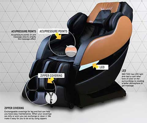 kahuna-sm7300-massage-chair-additional-features-review-Consumer-Files