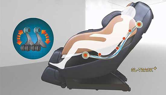 kahuna-sm7300-massage-chair-sl-track-review-Consumer-Files