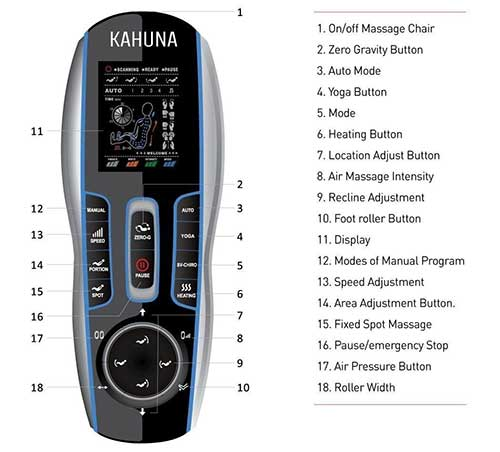 kahuna-lm6800-review-remote-control-Consumer-Files
