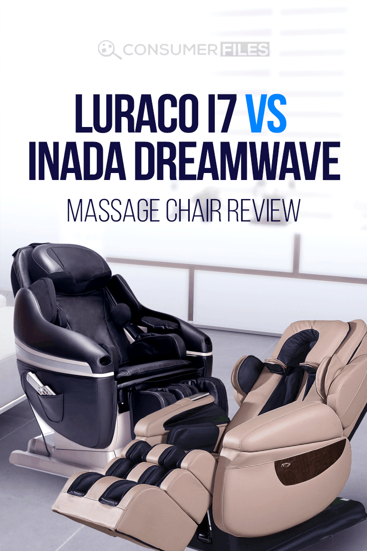 Merveilleux In This Luraco I7 Vs Inada Dreamwave Detailed Comparison Review, Learn  About The Features Of