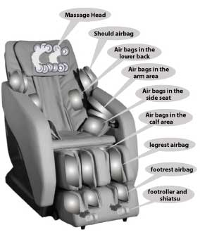apex-regal-massage-chair-review-air-massage-Consumer-Files