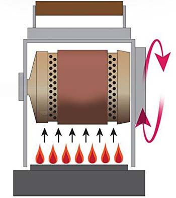 An illustration of stirring drum of Kaldi Home coffee roaster